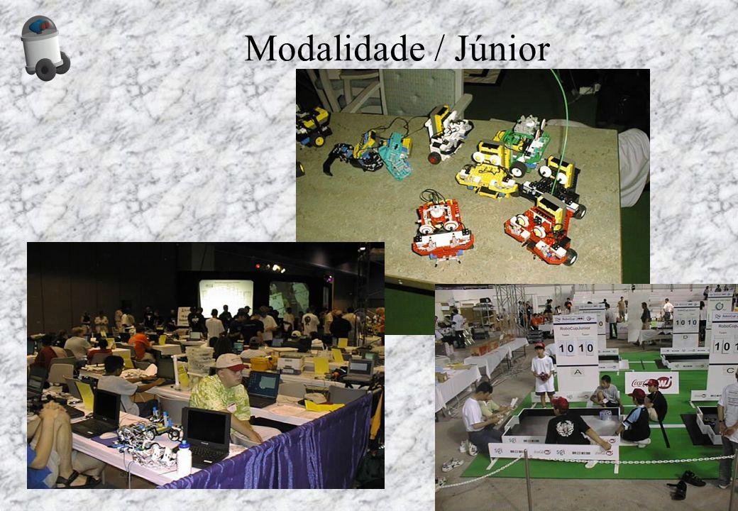 Modalidade / Júnior