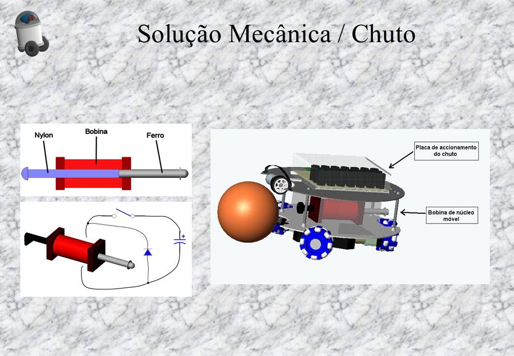 Solução Mecânica / Chuto