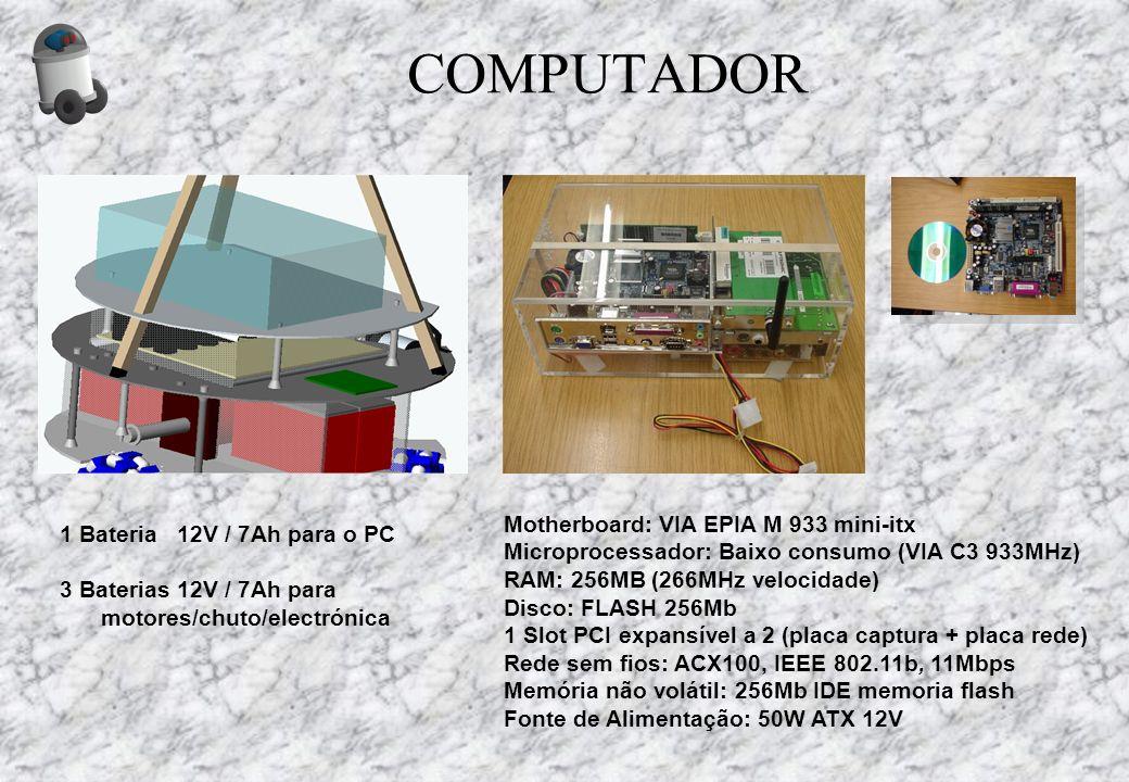 COMPUTADOR Motherboard: VIA EPIA M 933 mini-itx