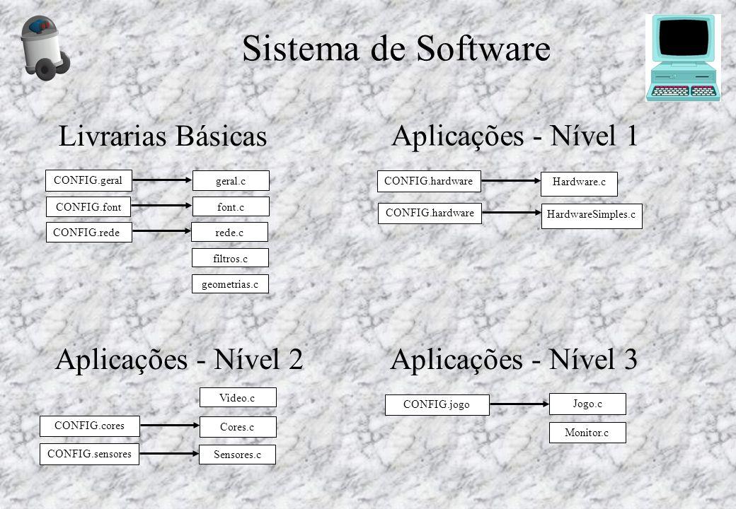 Sistema de Software Livrarias Básicas Aplicações - Nível 1