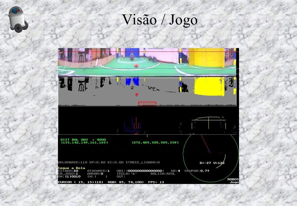 Visão / Jogo
