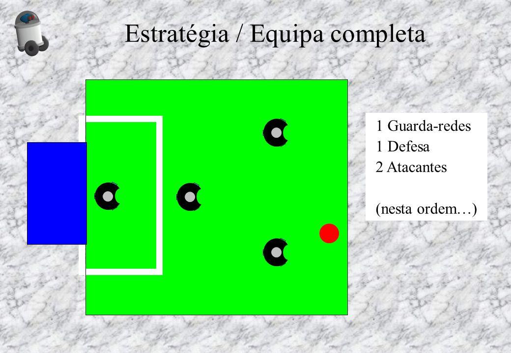 Estratégia / Equipa completa