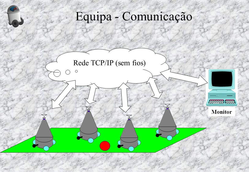 Equipa - Comunicação Rede TCP/IP (sem fios) Monitor