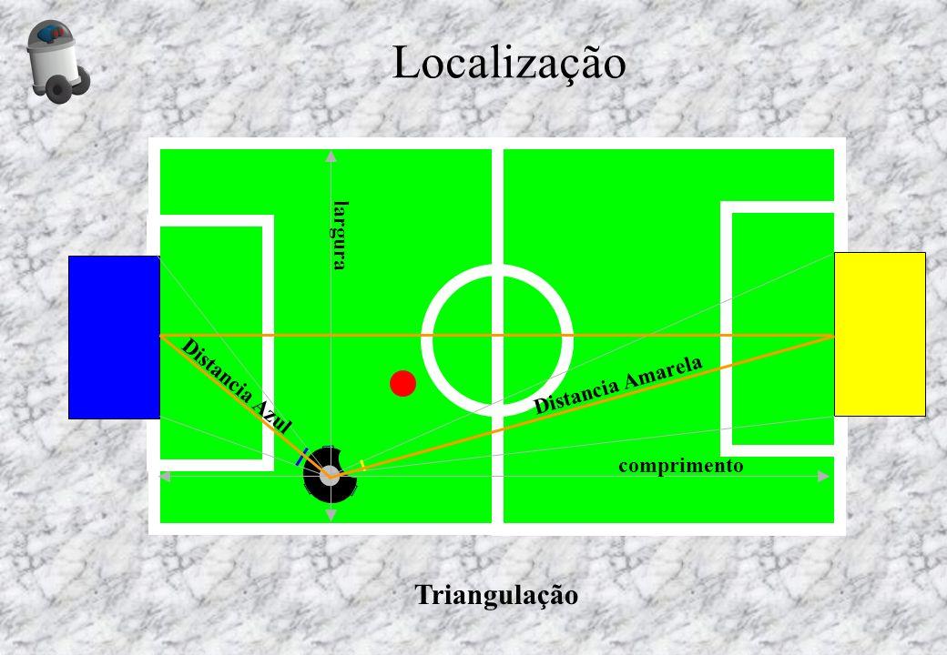 Localização Triangulação largura Distancia Azul Distancia Amarela