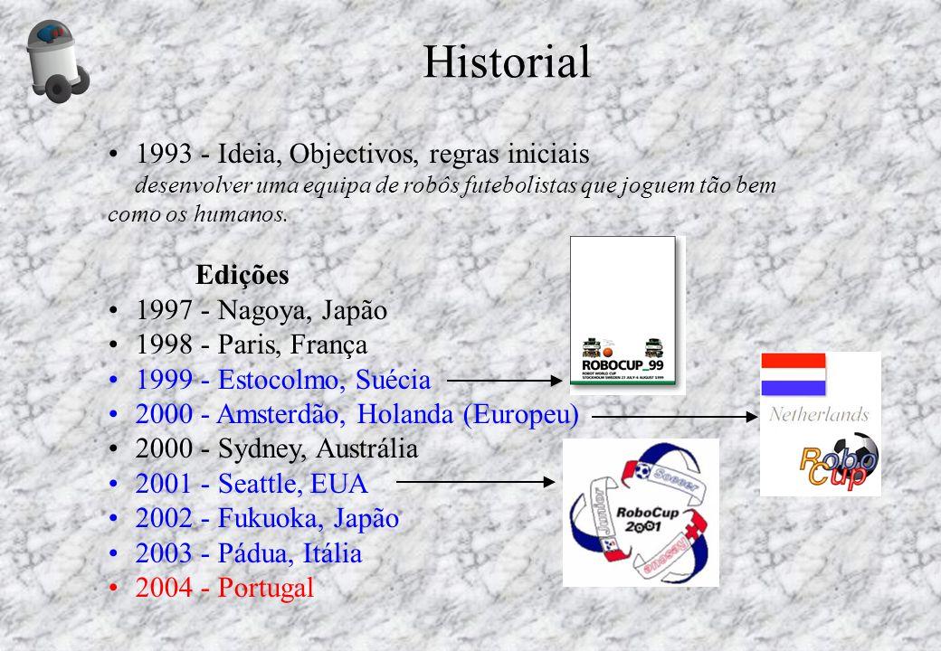 Historial 1993 - Ideia, Objectivos, regras iniciais Edições