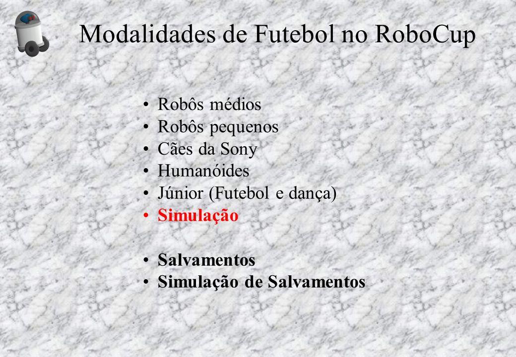 Modalidades de Futebol no RoboCup