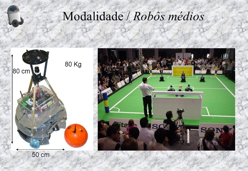 Modalidade / Robôs médios