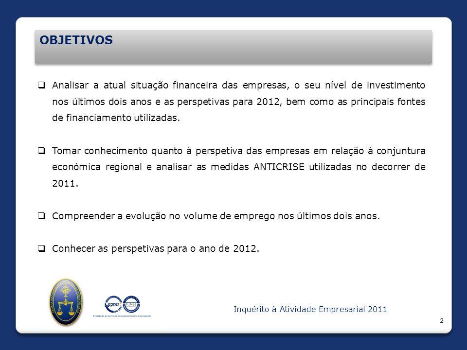 Inquérito à Atividade Empresarial 2011