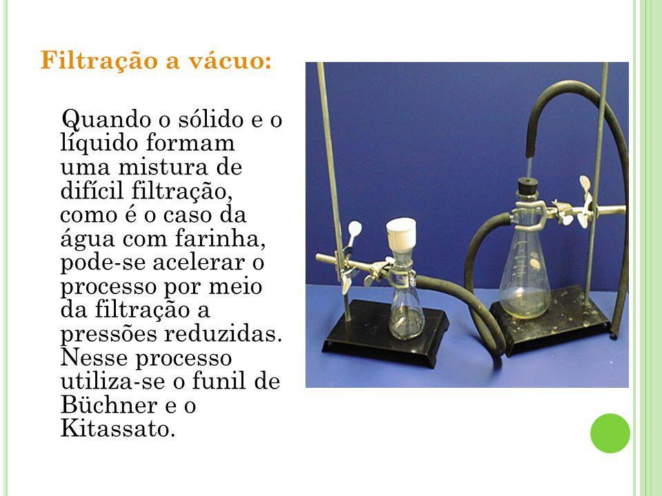 Filtração a vácuo: