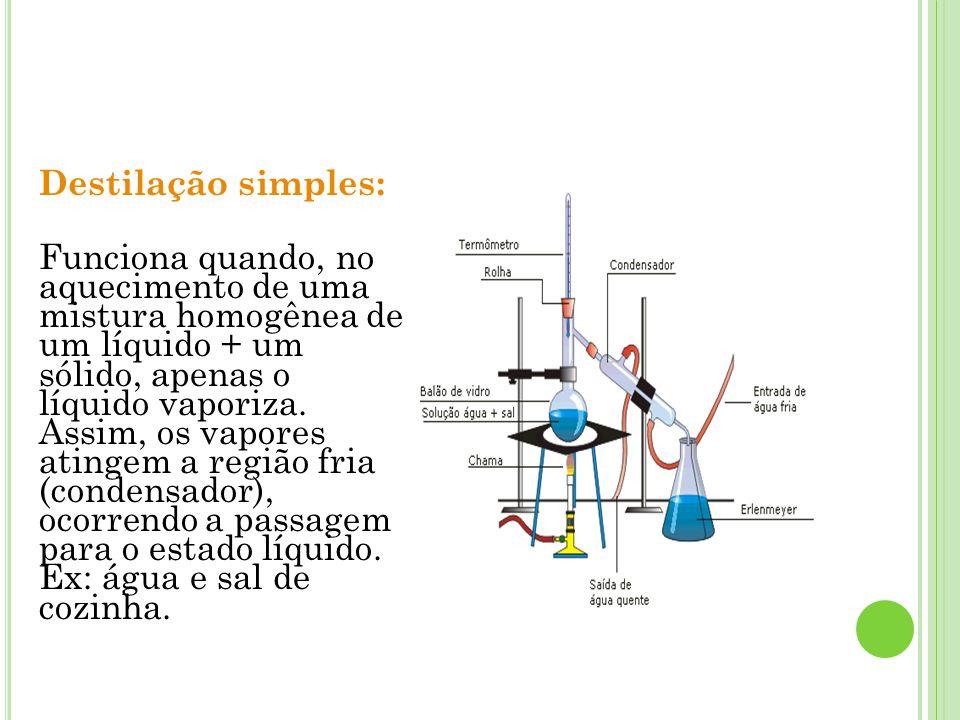 Destilação simples: