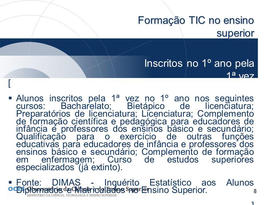 Formação TIC no ensino superior