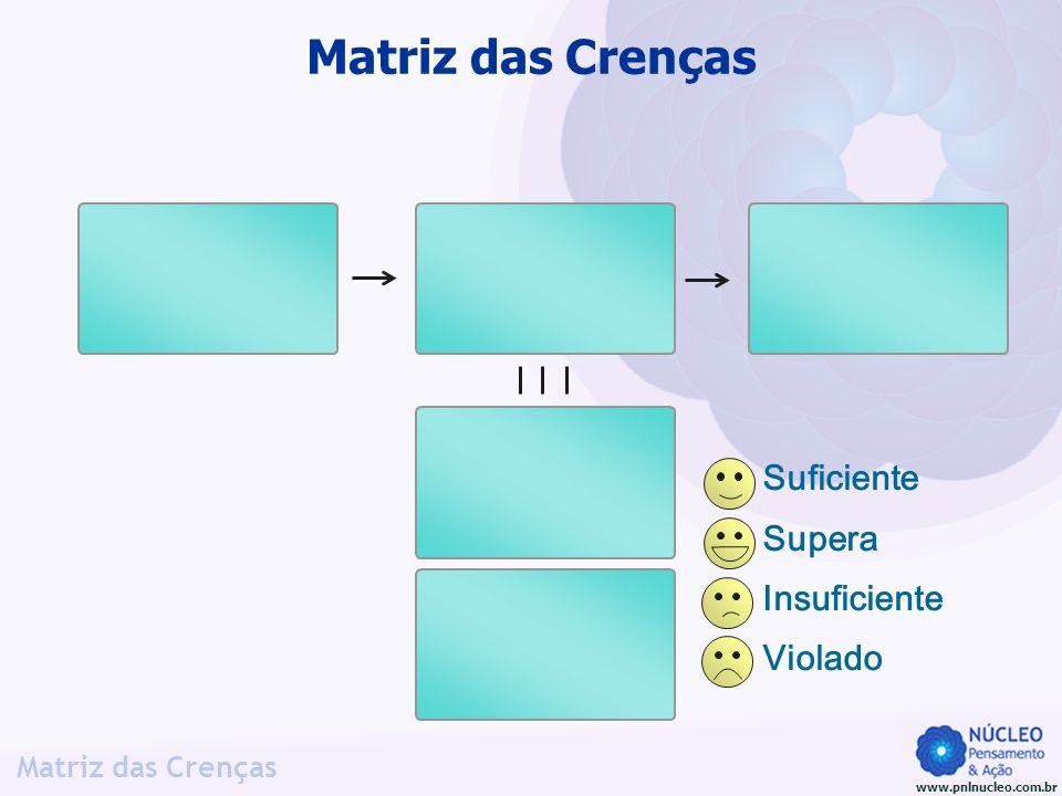 Matriz das Crenças Suficiente Supera Insuficiente Violado