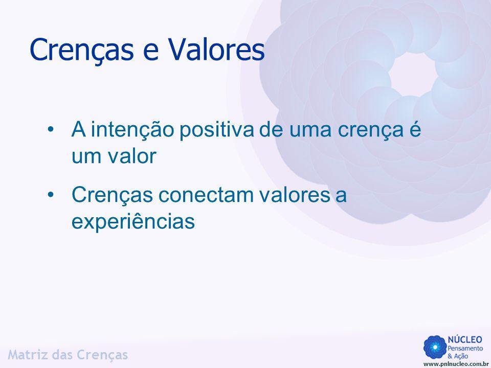 Crenças e Valores A intenção positiva de uma crença é um valor