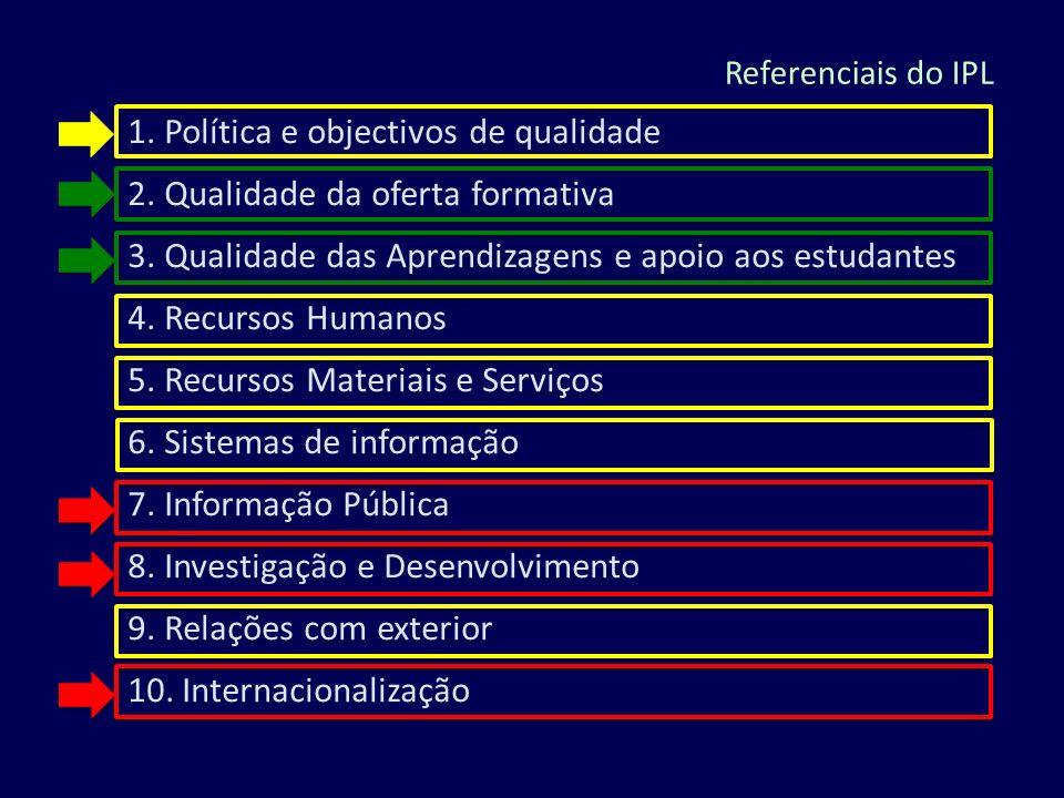 1. Política e objectivos de qualidade 2. Qualidade da oferta formativa