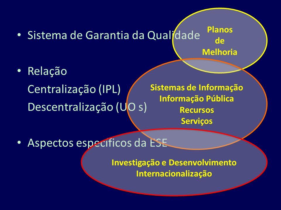 Sistemas de Informação Investigação e Desenvolvimento