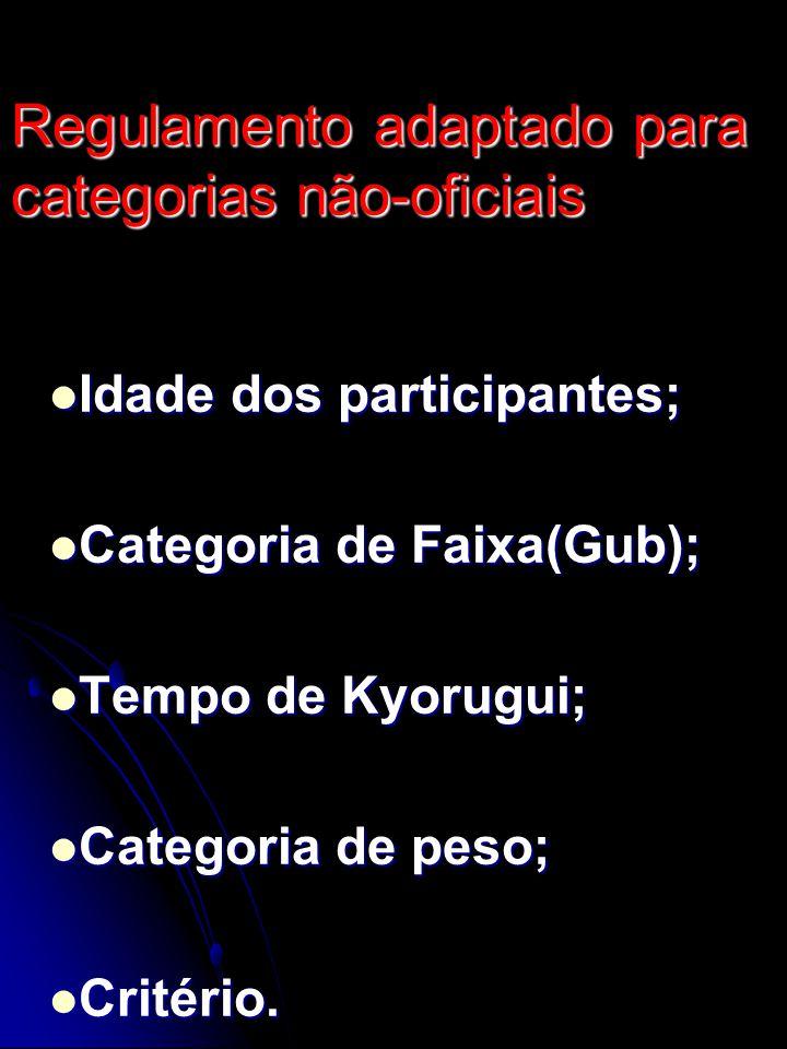 Regulamento adaptado para categorias não-oficiais