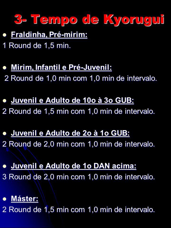 3- Tempo de Kyorugui Fraldinha, Pré-mirim: 1 Round de 1,5 min.