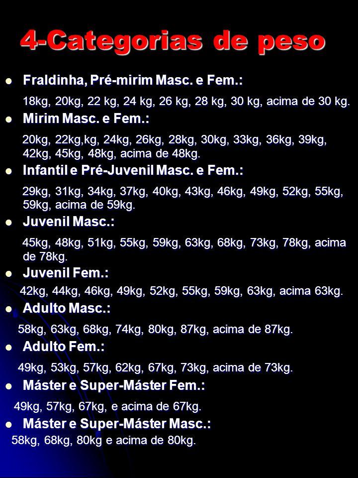 4-Categorias de peso 31/03/2017. Fraldinha, Pré-mirim Masc. e Fem.: 18kg, 20kg, 22 kg, 24 kg, 26 kg, 28 kg, 30 kg, acima de 30 kg.