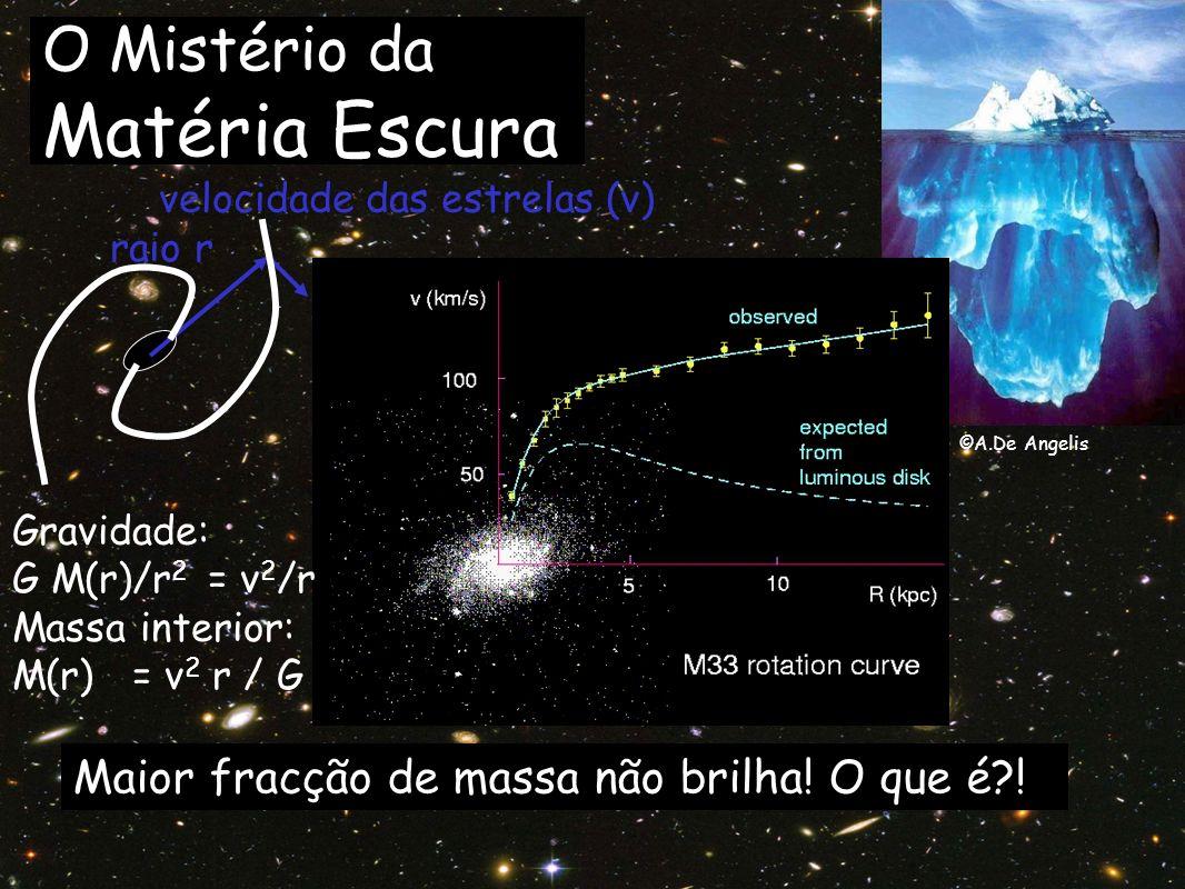 O Mistério da Matéria Escura