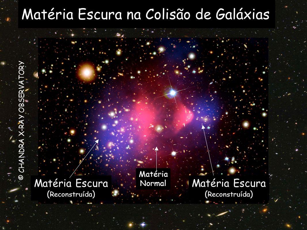 Matéria Escura na Colisão de Galáxias