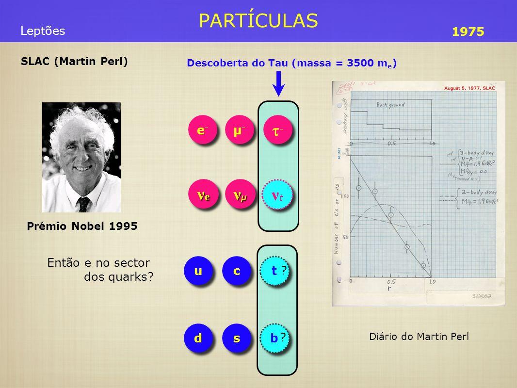 - νe νμ νt Leptões 1975 e- µ- Então e no sector dos quarks u c t d