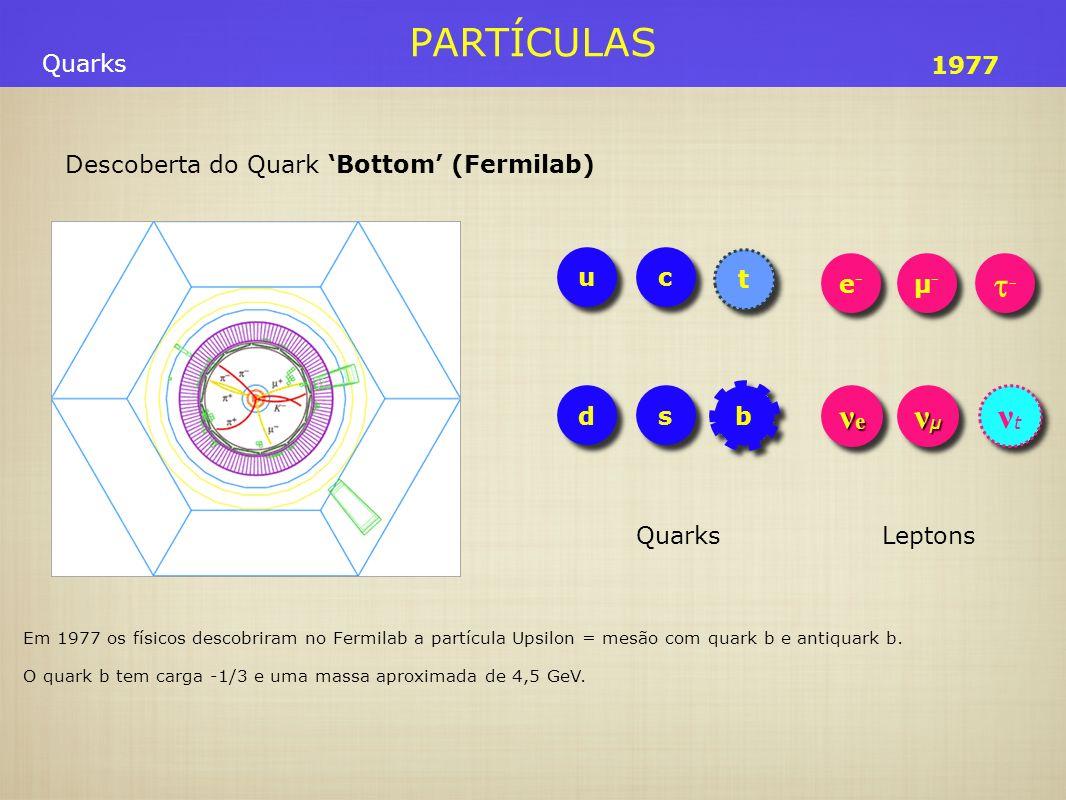 Descoberta do Quark 'Bottom' (Fermilab)