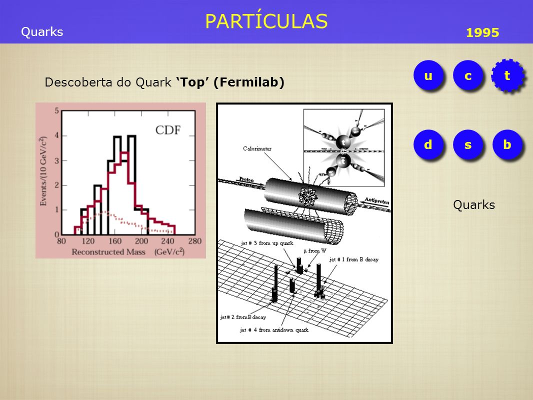 Descoberta do Quark 'Top' (Fermilab)