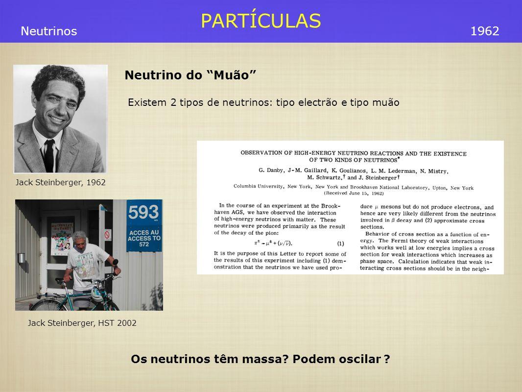 Os neutrinos têm massa Podem oscilar