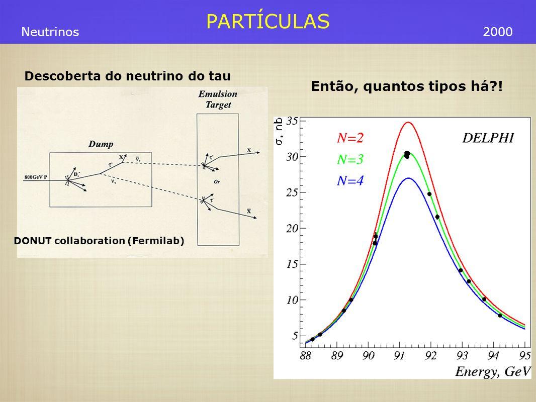 Descoberta do neutrino do tau