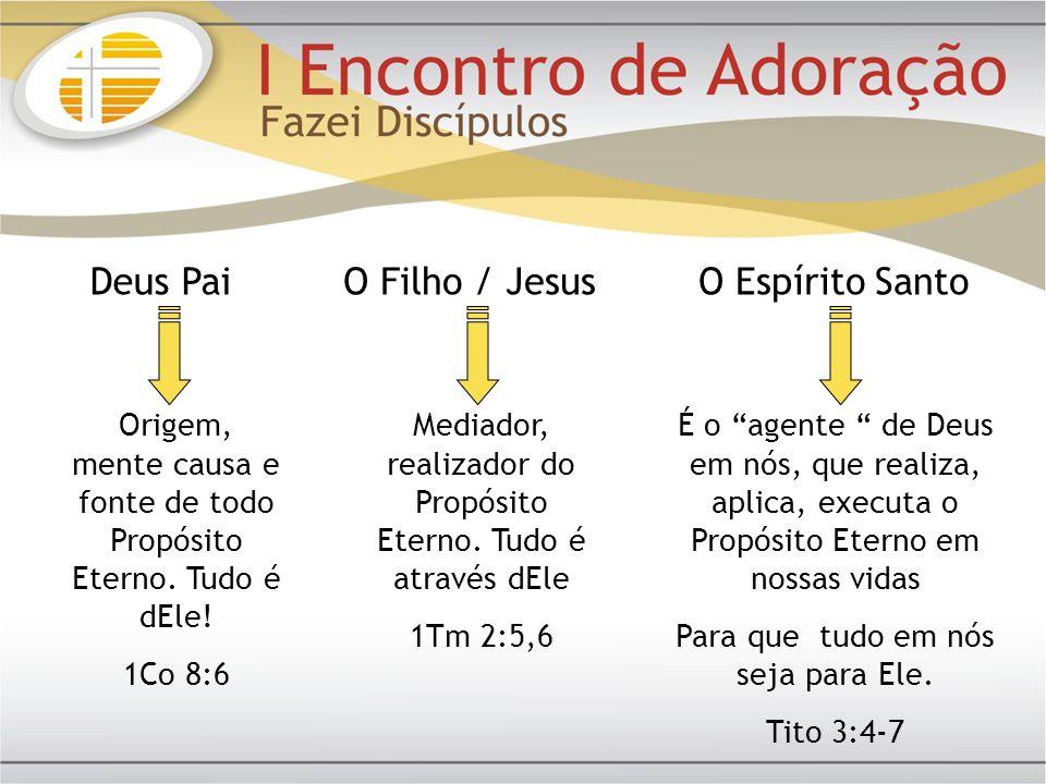 Deus Pai O Filho / Jesus O Espírito Santo