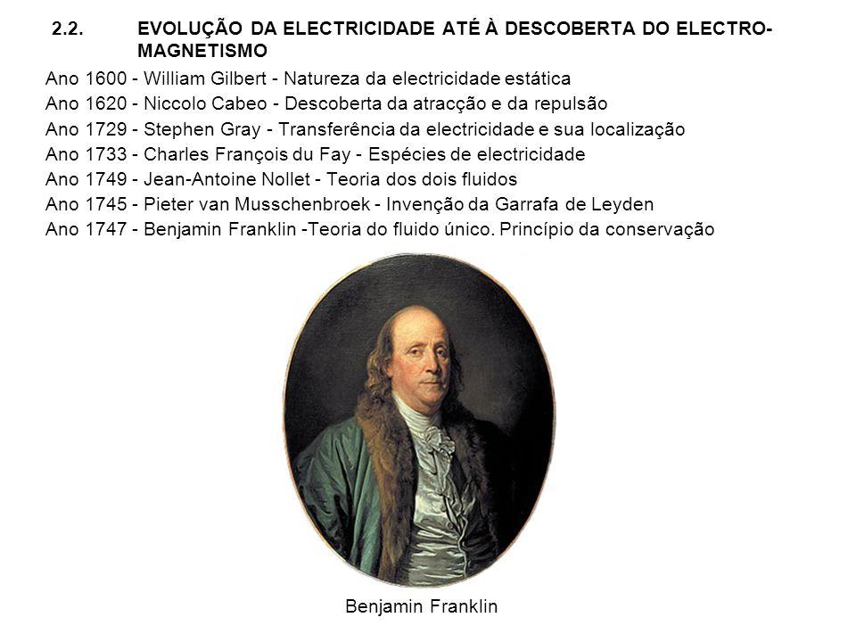 2.2. EVOLUÇÃO DA ELECTRICIDADE ATÉ À DESCOBERTA DO ELECTRO- MAGNETISMO