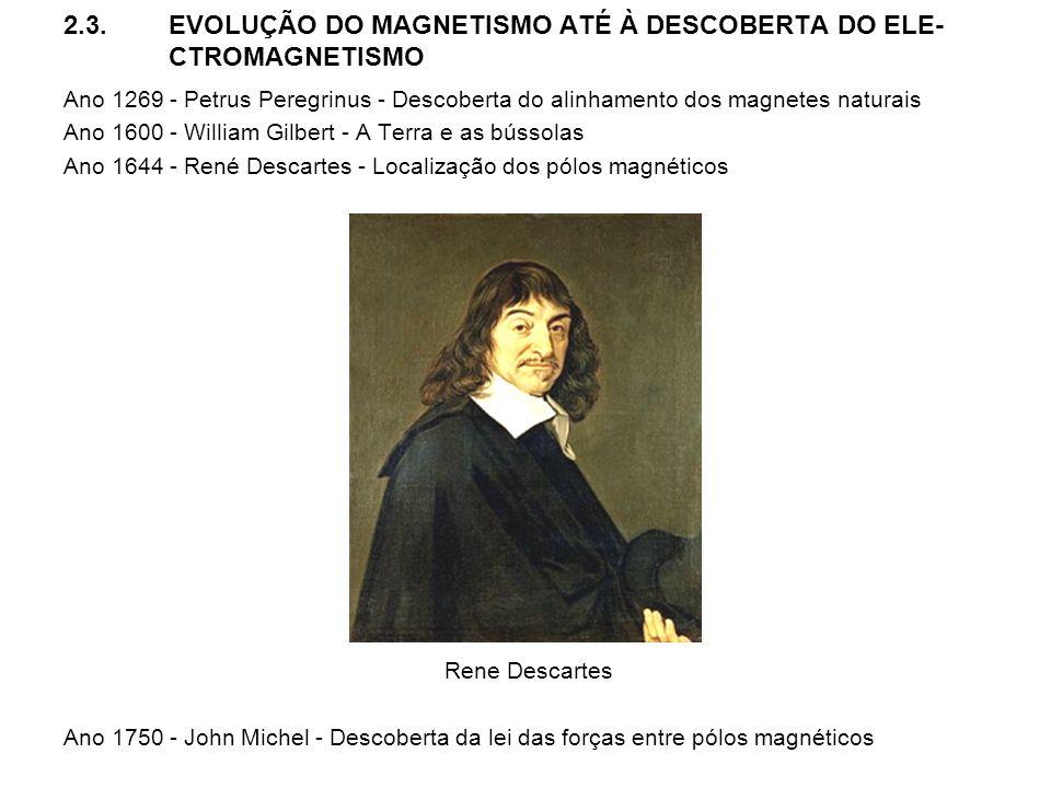 2.3. EVOLUÇÃO DO MAGNETISMO ATÉ À DESCOBERTA DO ELE- CTROMAGNETISMO