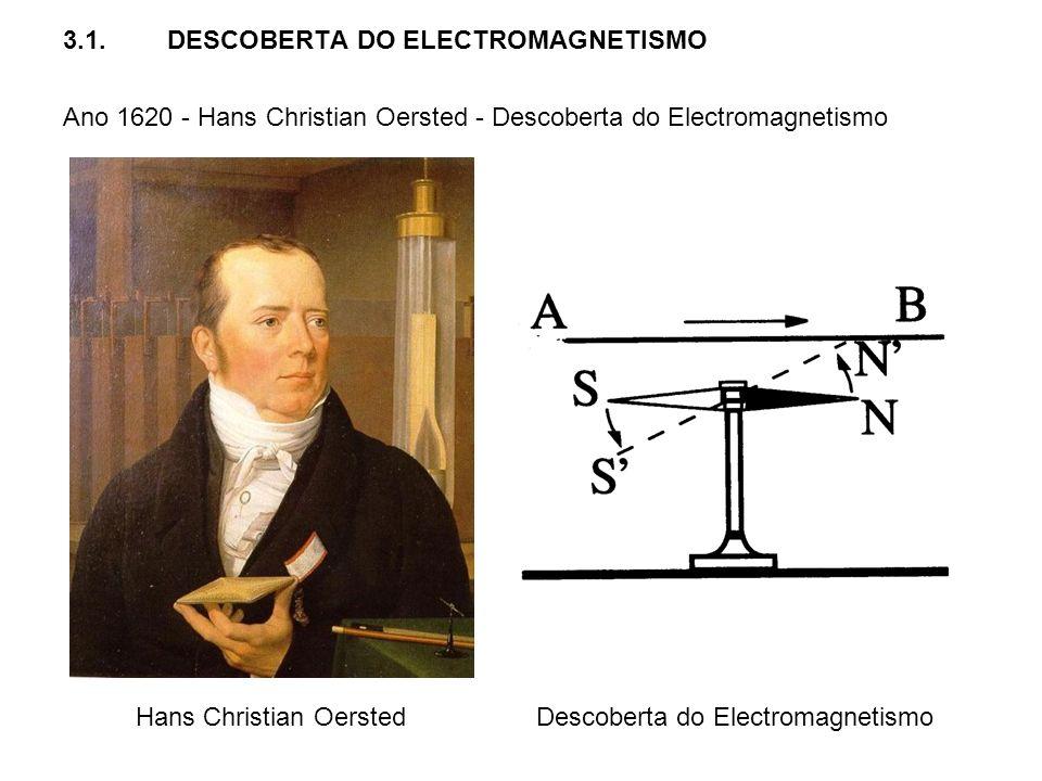 3.1. DESCOBERTA DO ELECTROMAGNETISMO