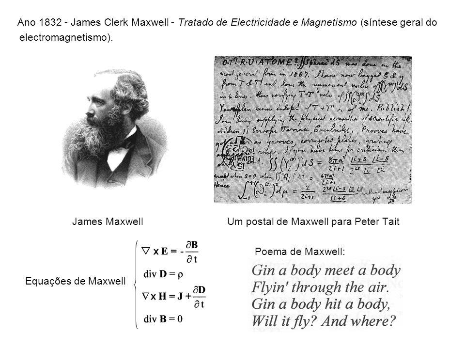 electromagnetismo). Poema de Maxwell: Equações de Maxwell