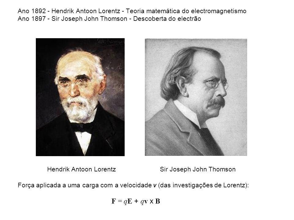 Ano 1892 - Hendrik Antoon Lorentz - Teoria matemática do electromagnetismo Ano 1897 - Sir Joseph John Thomson - Descoberta do electrão