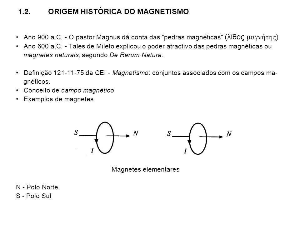 1.2. ORIGEM HISTÓRICA DO MAGNETISMO