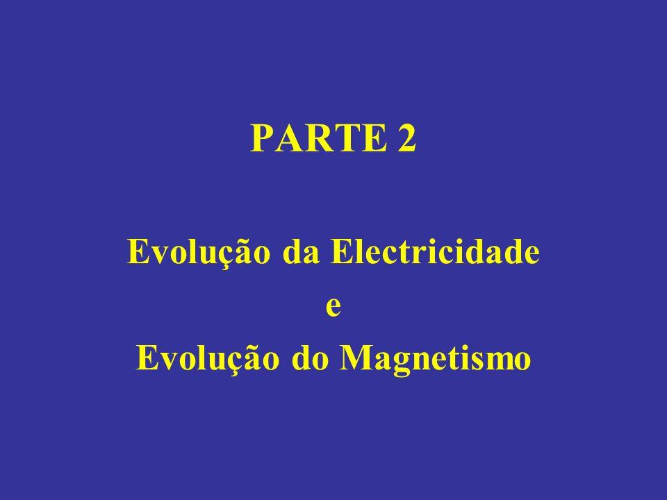 Evolução da Electricidade Evolução do Magnetismo