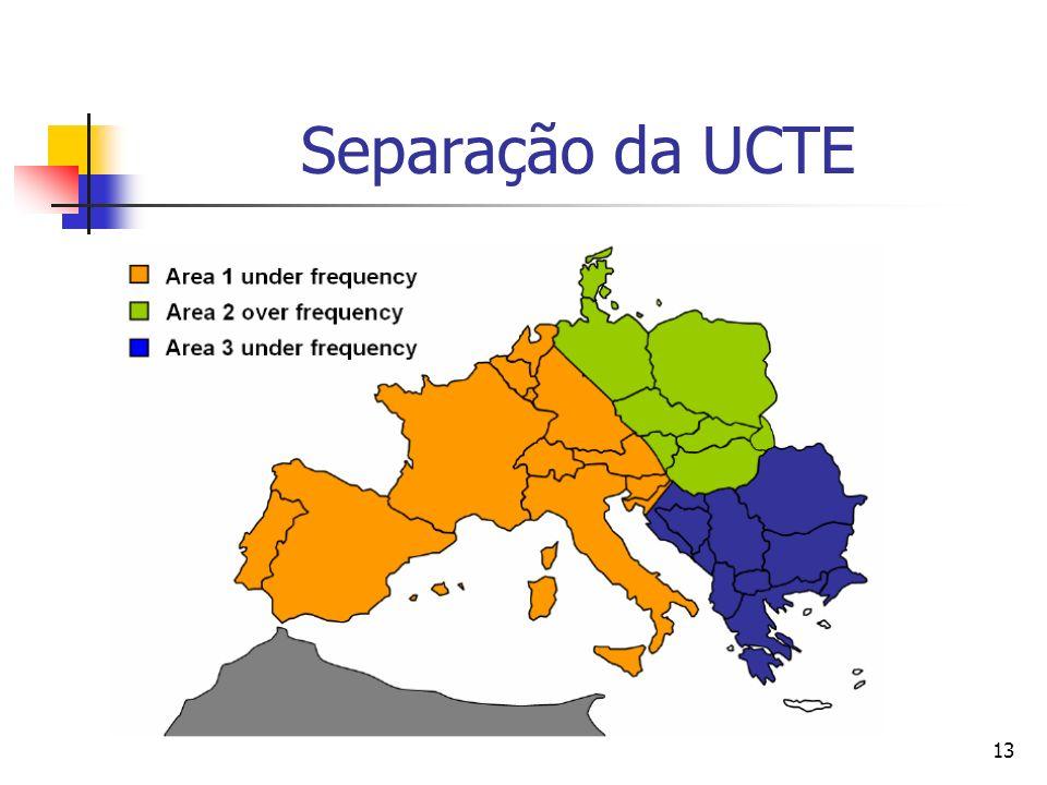 Separação da UCTE