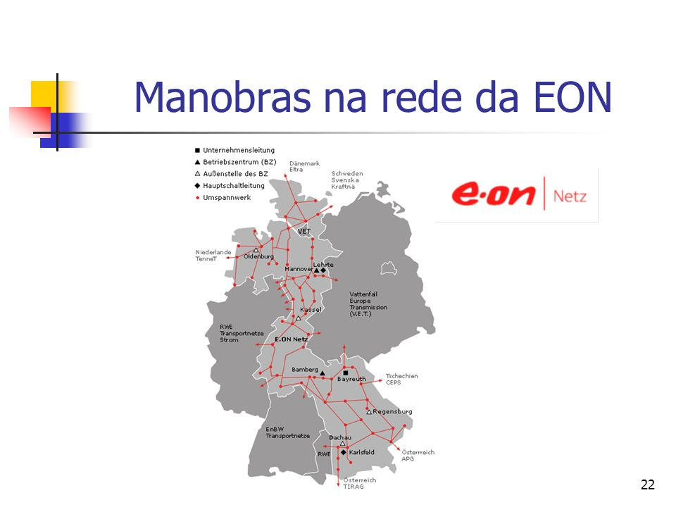 Manobras na rede da EON