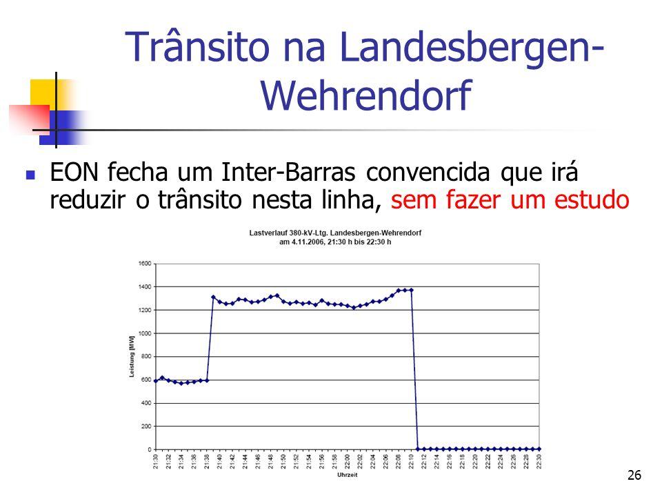 Trânsito na Landesbergen-Wehrendorf