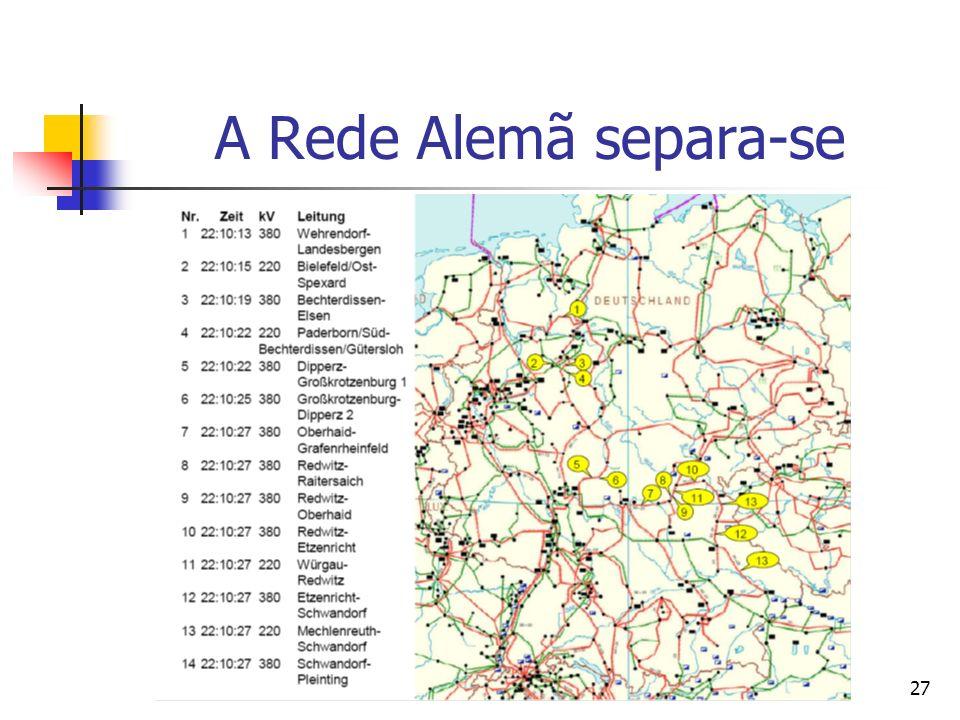 A Rede Alemã separa-se