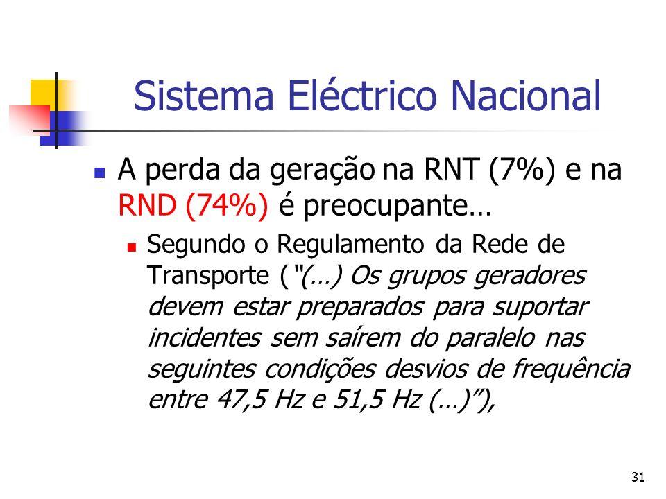 Sistema Eléctrico Nacional