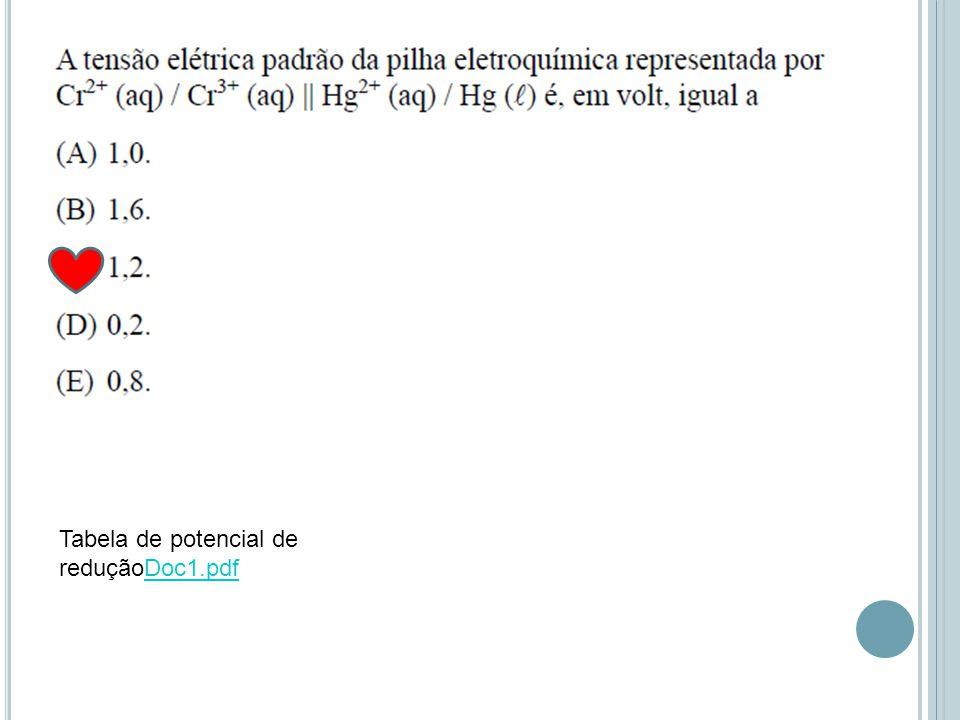 Tabela de potencial de reduçãoDoc1.pdf