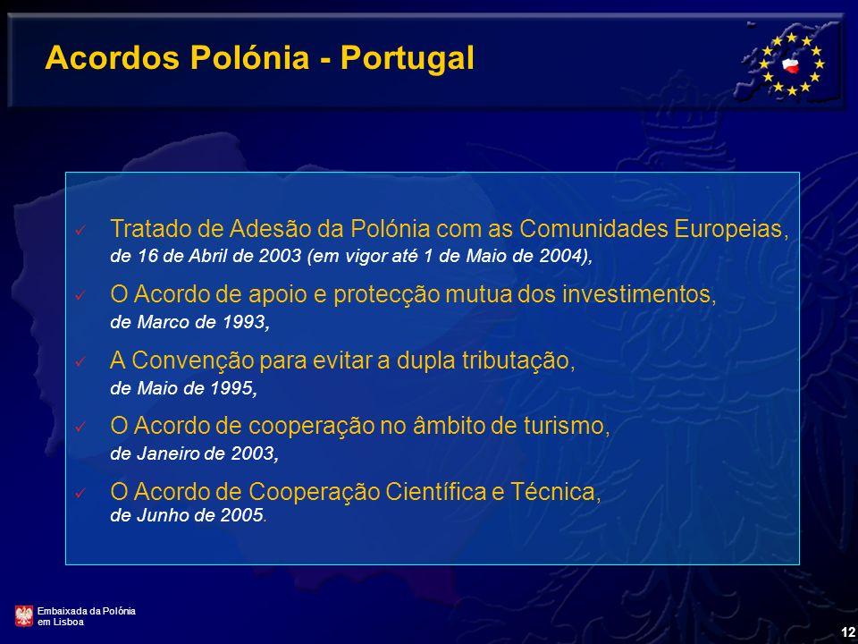 Acordos Polónia - Portugal