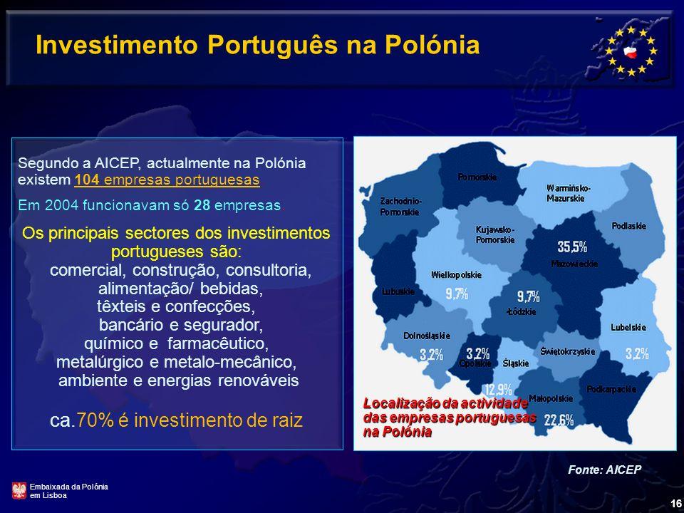 Localização da actividade das empresas portuguesas na Polónia