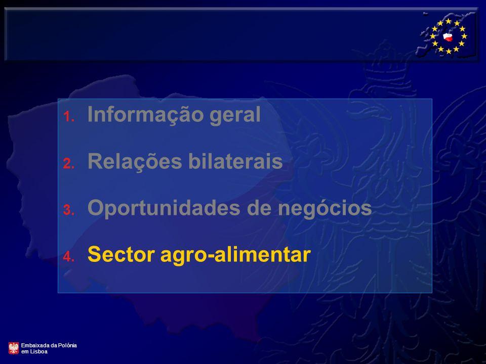 Oportunidades de negócios Sector agro-alimentar