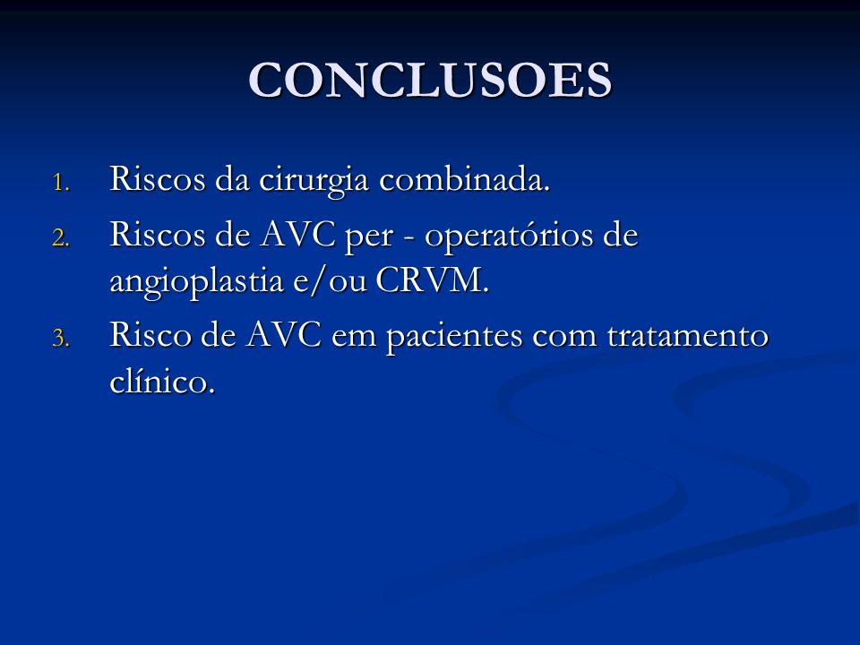 CONCLUSOES Riscos da cirurgia combinada.