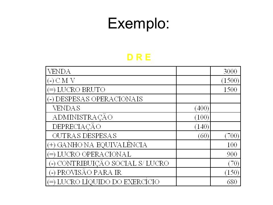 Exemplo: D R E
