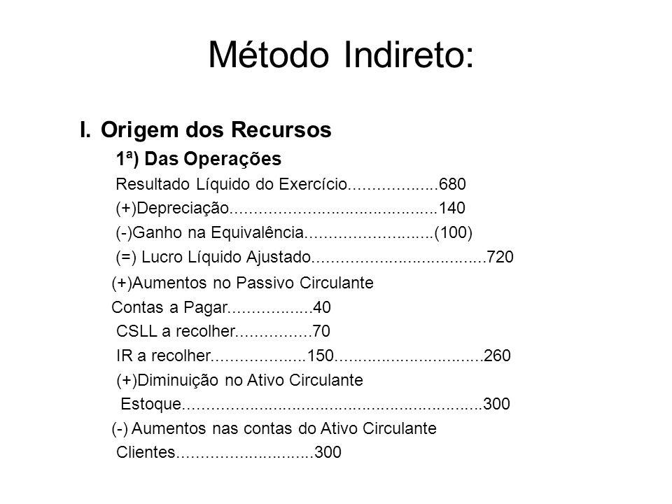 Método Indireto: Origem dos Recursos 1ª) Das Operações
