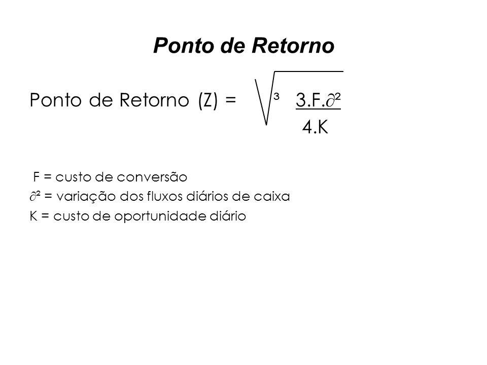 Ponto de Retorno Ponto de Retorno (Z) = ³ 3.F.² 4.K